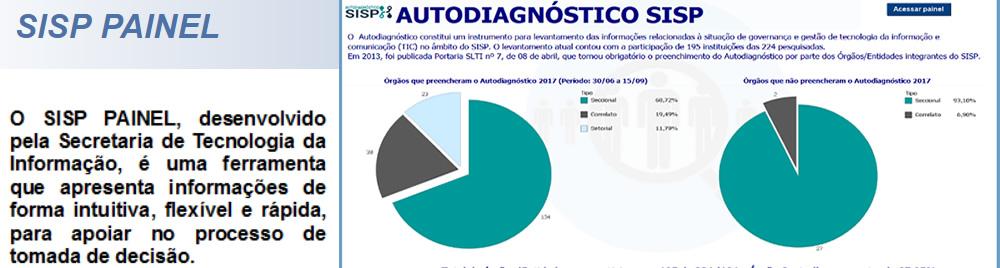 Painel do Autodiagnóstico SISP